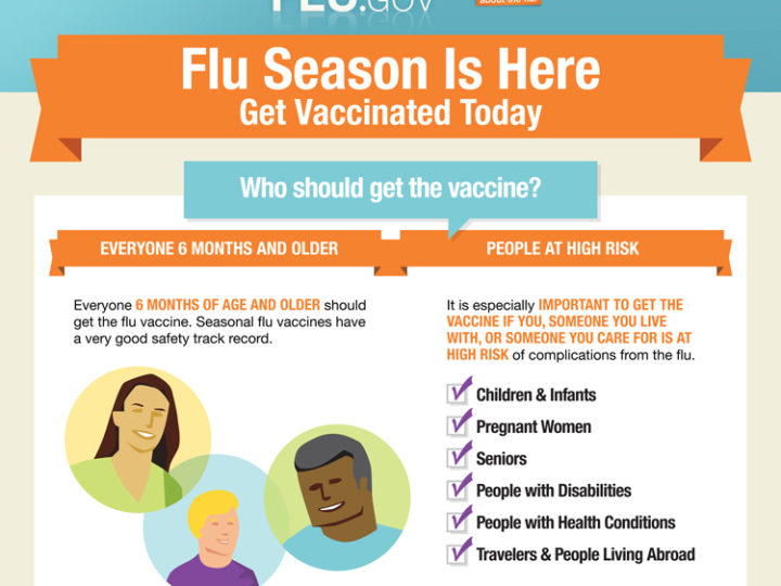 Flu Vaccination and Safety